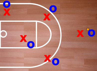 How to Run an Isolation Play in Basketball